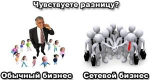 разница обычного и Сетевого бизнеса, в том,что в Сетевом ты работаешь с партнерами единомышленниками, а в обычном, с подчиненными.